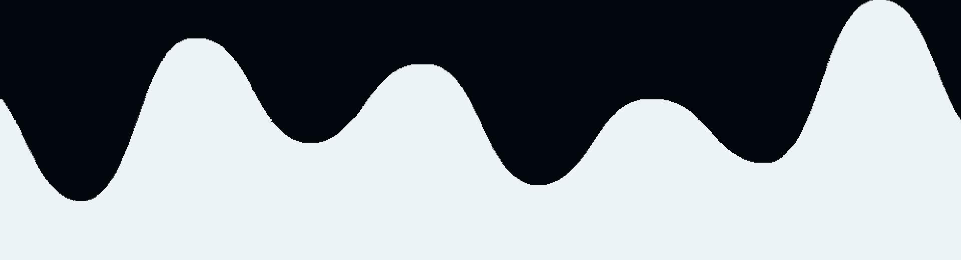 contact shape